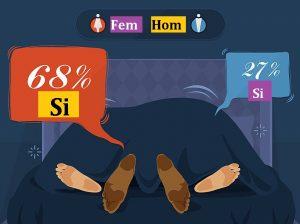 simulación de orgasmo
